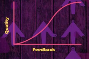 Graphic that shows correlation between feedback and quality