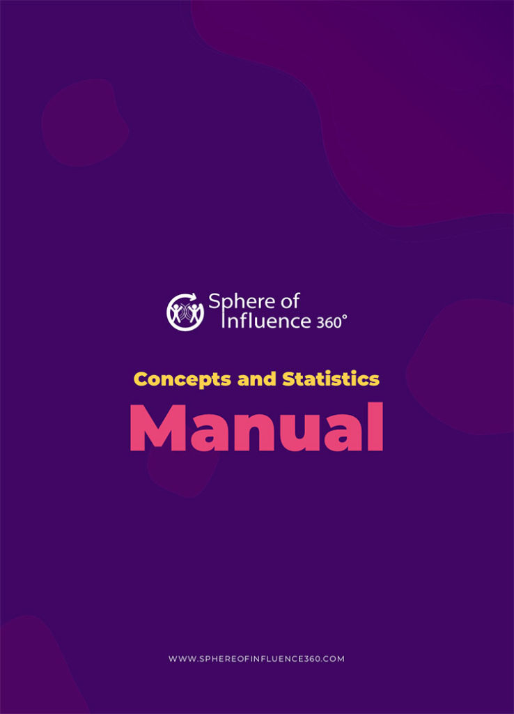 Cover mockup of the Sphere of Influence 360º user manual